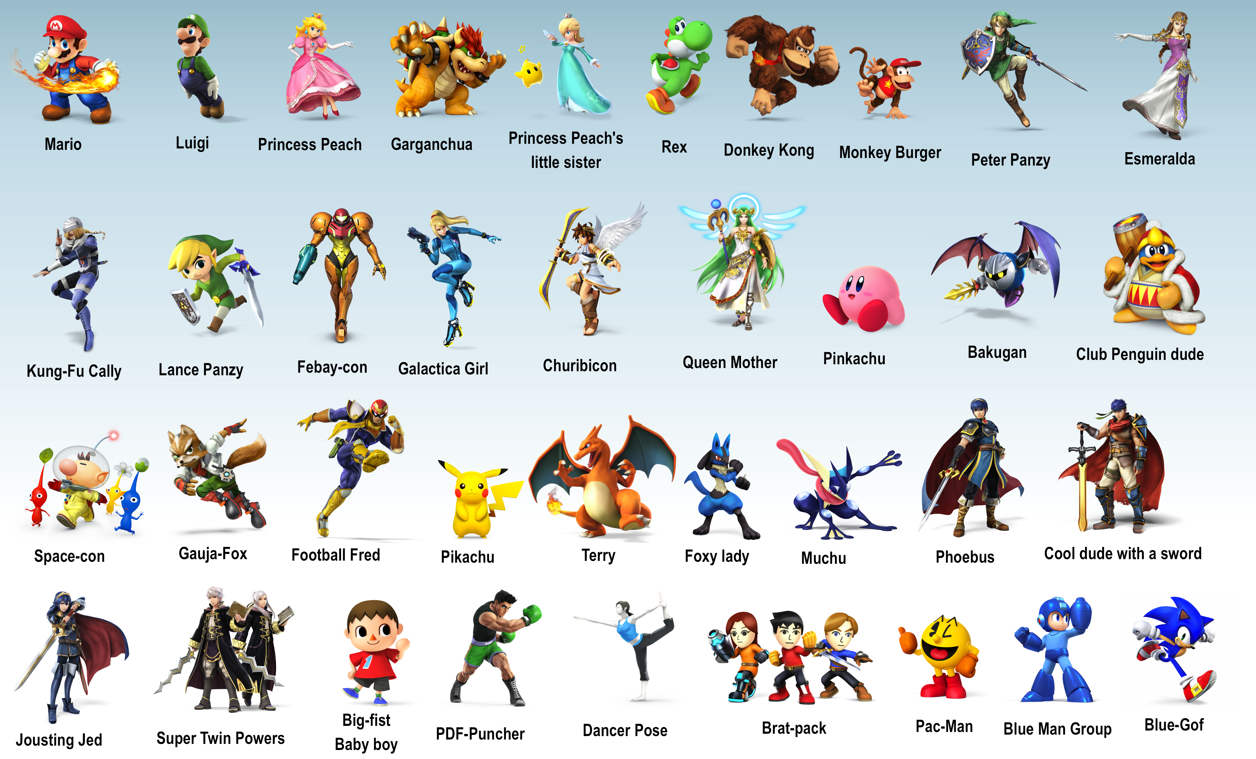 Super Smash Bros Characters So Far According To My Mom Pokemon