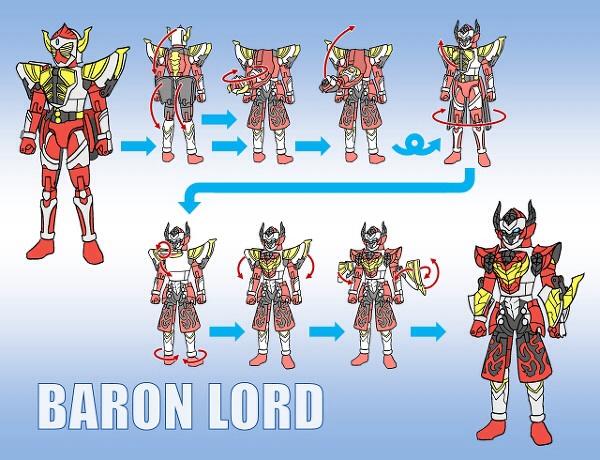 Final Form Ridou Ba Ba Baron Kamen Rider Know Your Meme