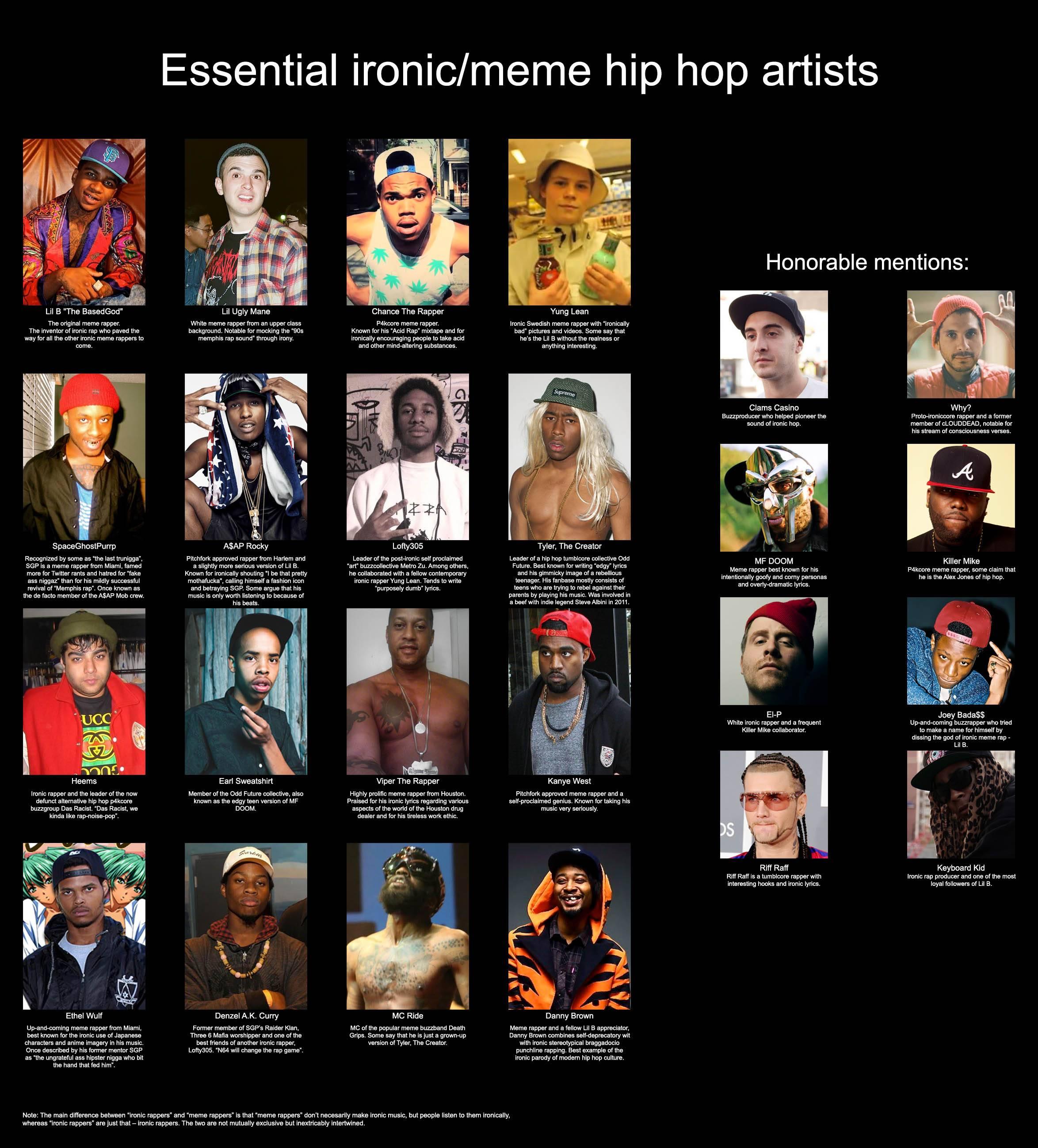 Image 879461 Satirical Hip Hop Meme Rap Know Your Meme