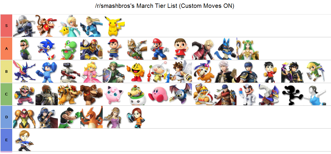 r smashbros tier list with custom moves on super smash brothers