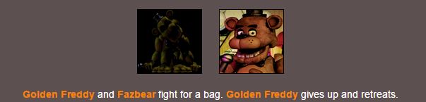 Fight of the Fazbears | Hunger Games Simulator | Know Your Meme