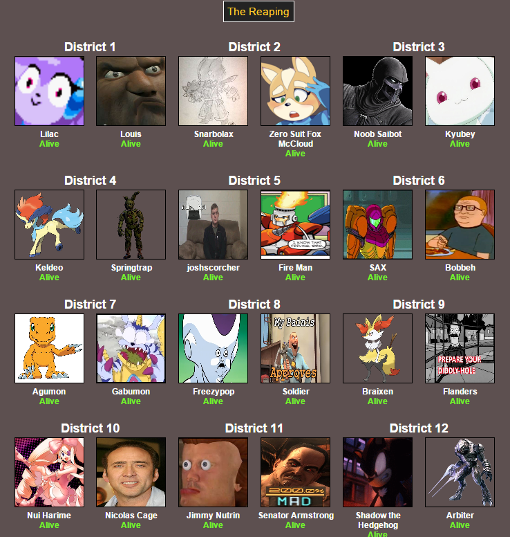 Welcome to my take on the Hunger Games Simulator | Hunger