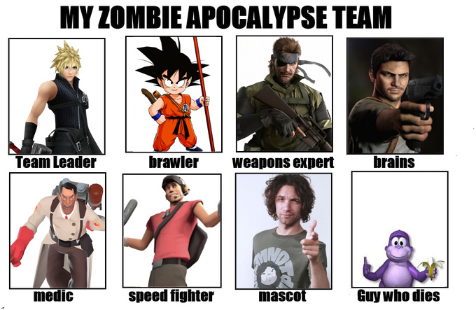 best team ever my zombie apocalypse team know your meme