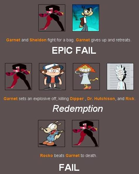 garnet s sad career hunger games simulator know your meme