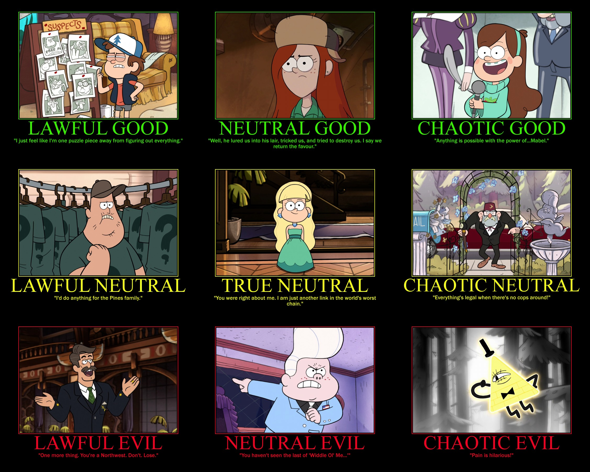 Gravity Falls Alignment Chart Alignment Charts Know Your Meme