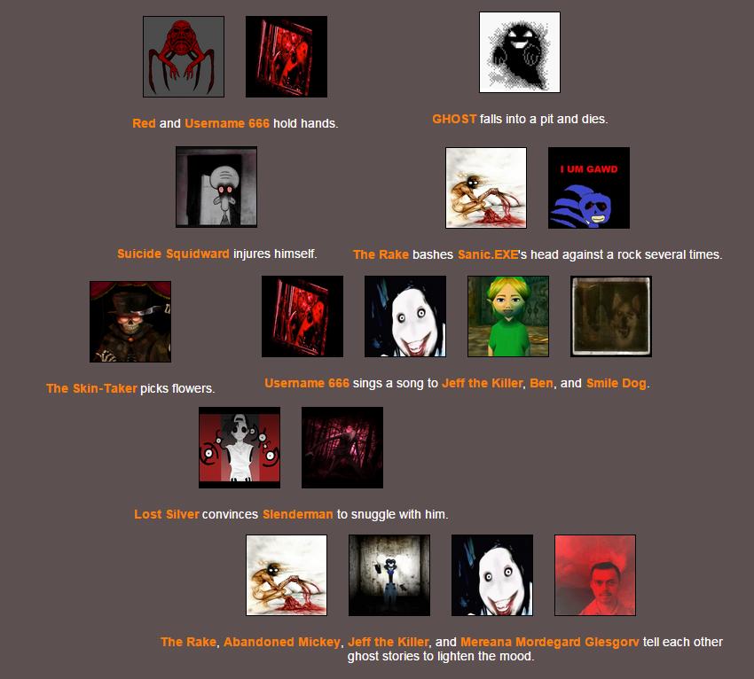 Hunger games usernames