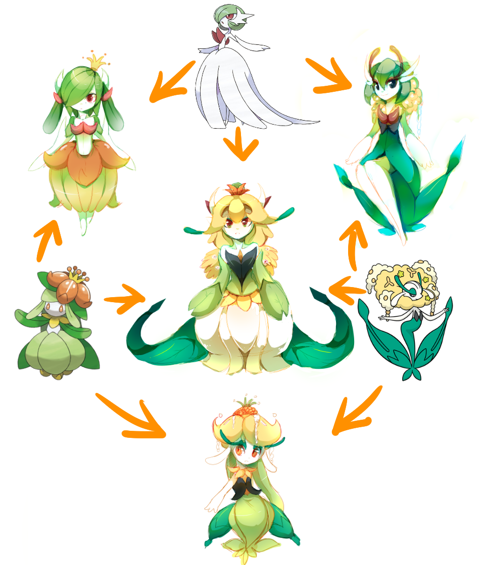 flowers hexafusion triple fusion know your meme