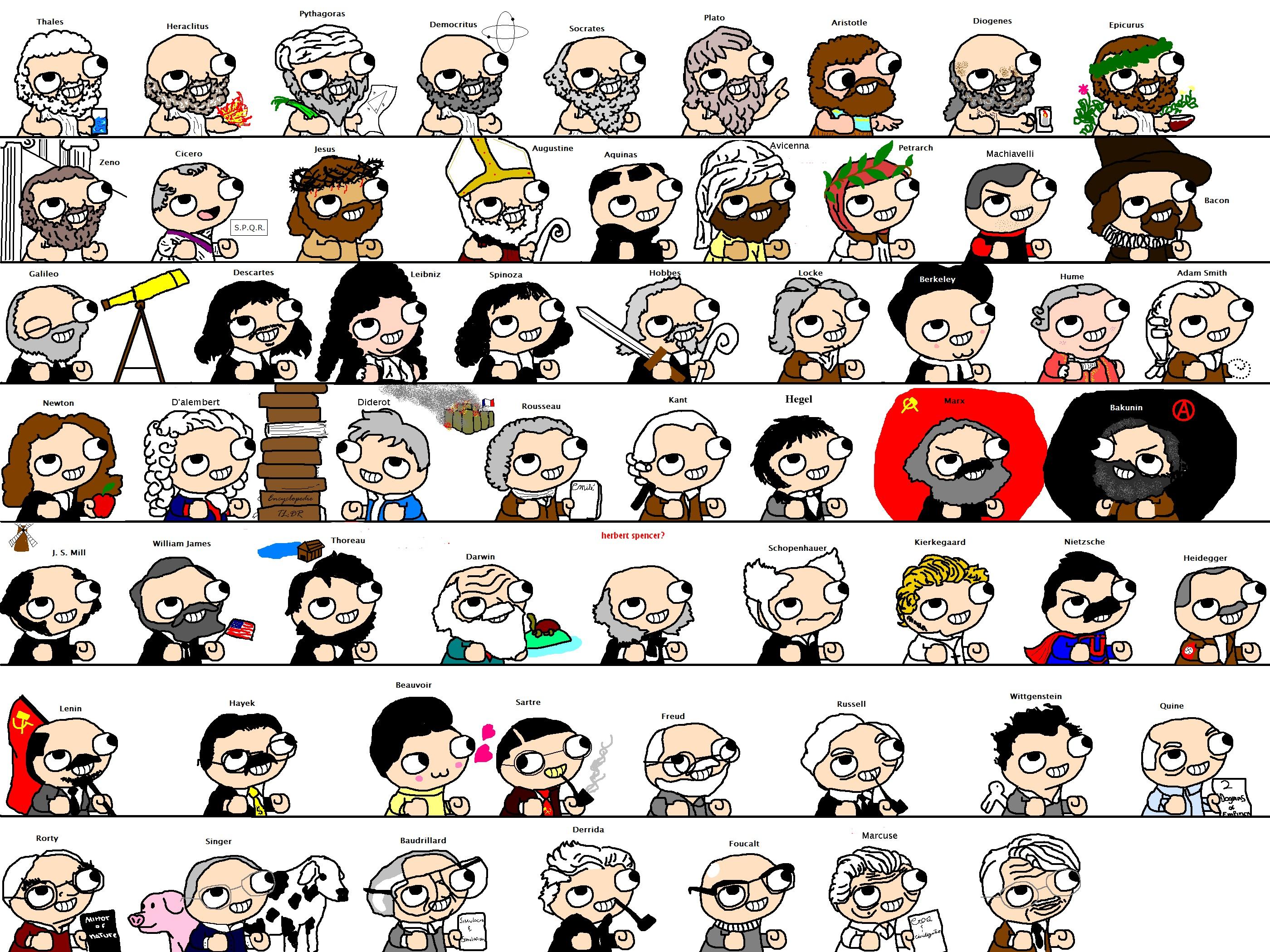 fsjal philosophers | fsjal | Know Your Meme