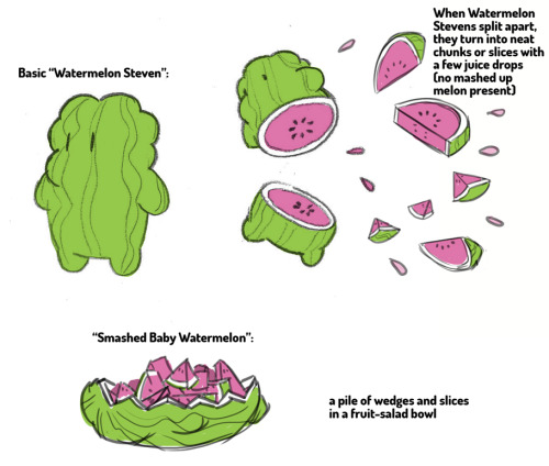 Watermelon Steven Concept Art Straight From A Crewniverse Member S