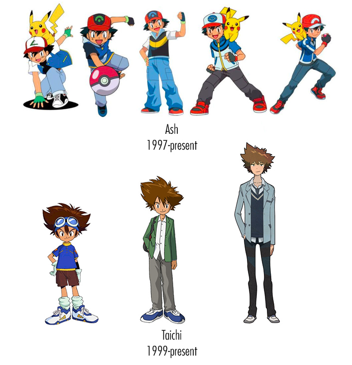 age current to present ash ketchum s age know your meme