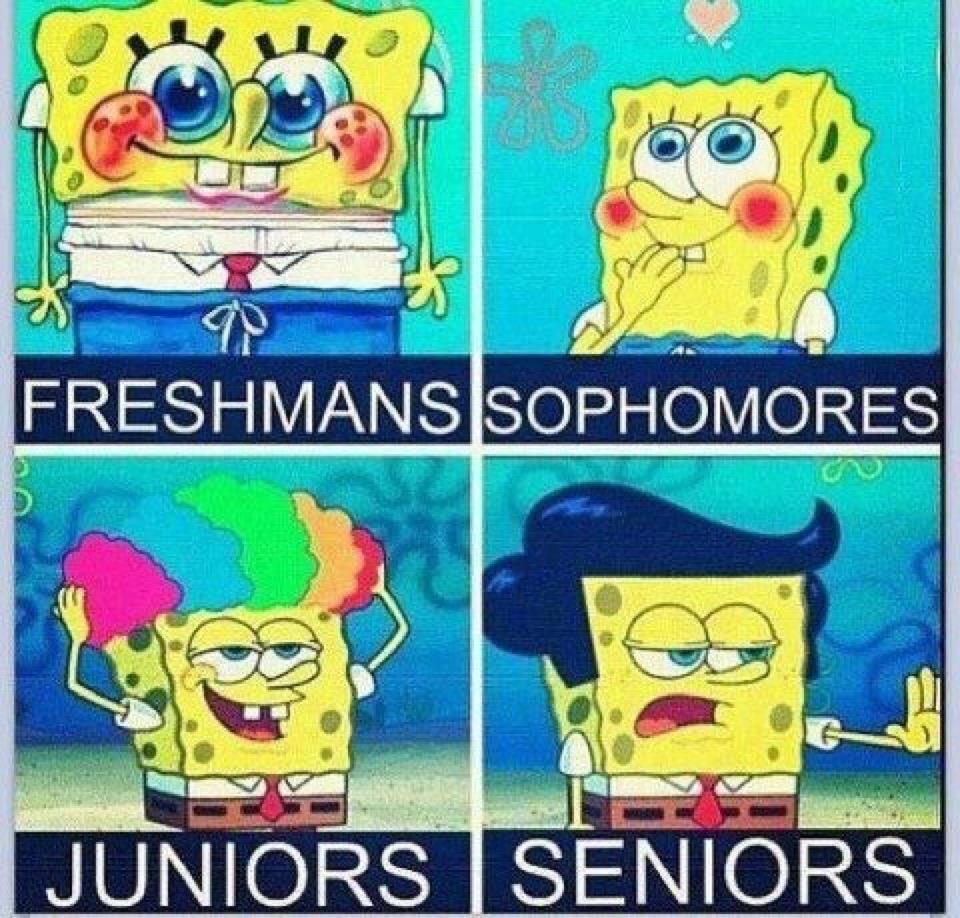 Spongebob squarepants the fourth grades