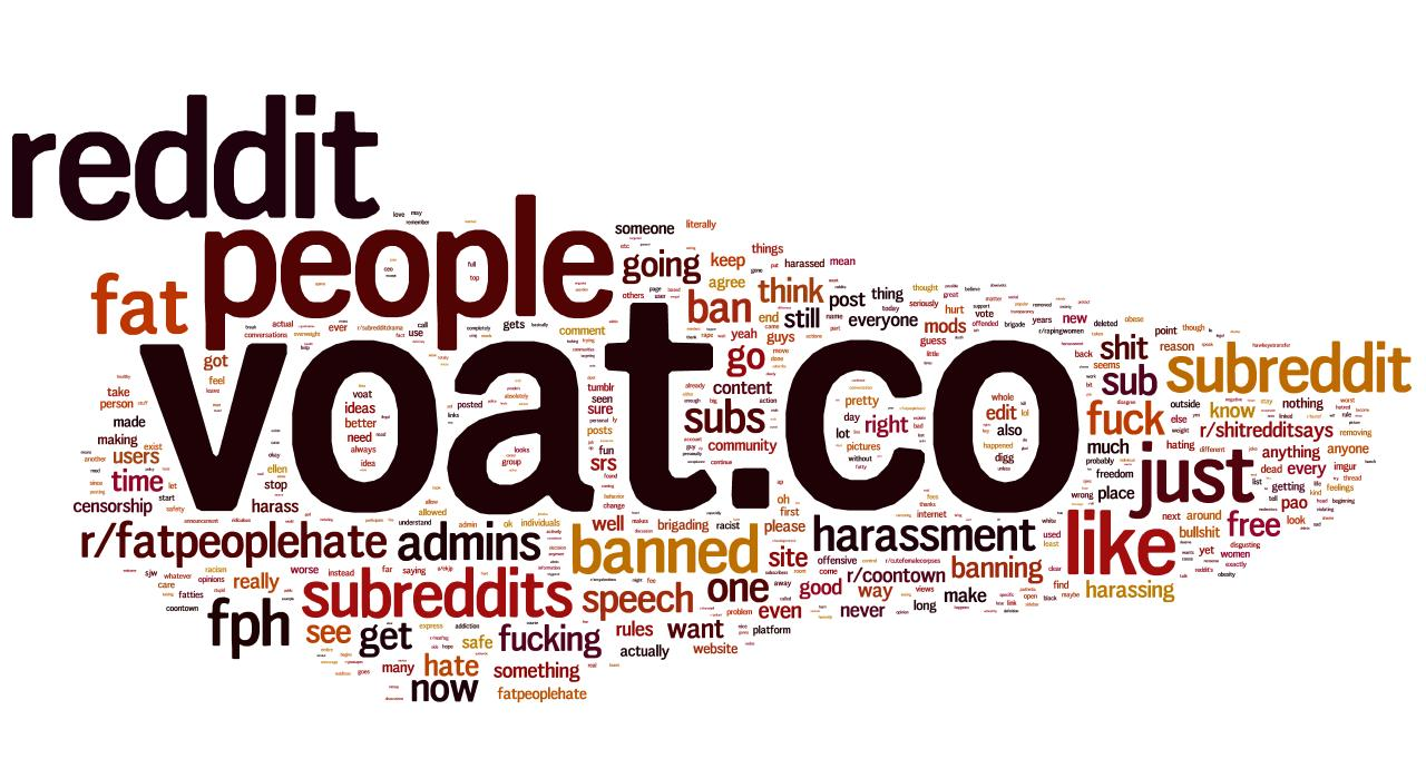 Word Cloud of /r/fatpeoplehate Comment Thread | Voat | Know Your Meme