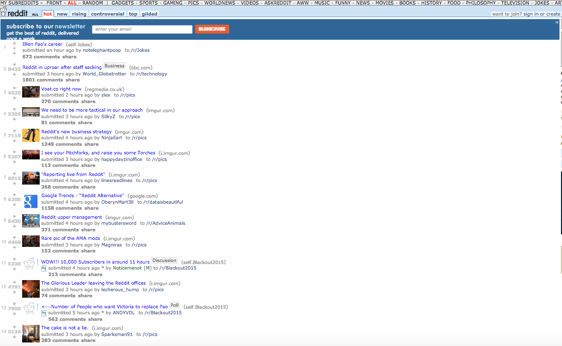 Front Page of Reddit, as of July 3rd, 2015, 1:40 pm | Reddit