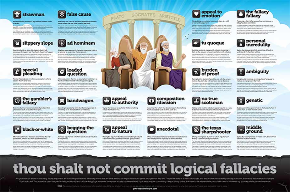 Here's your fallacy: a handy guide to bad arguments.