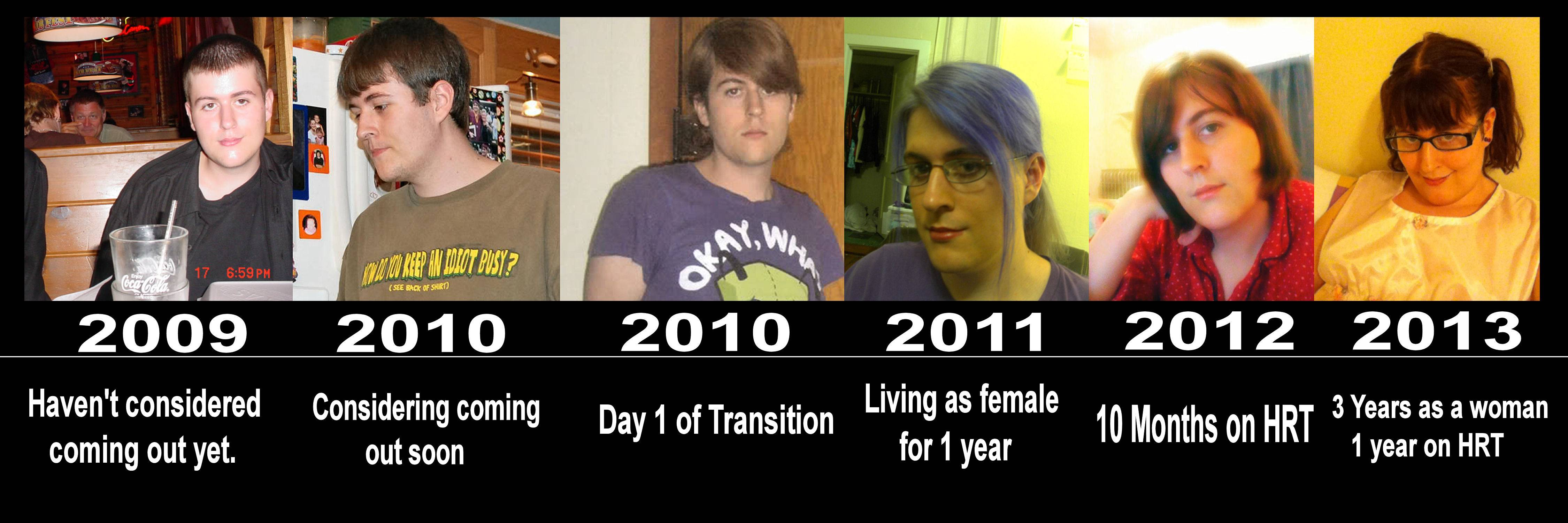 Transsexual transition hrt