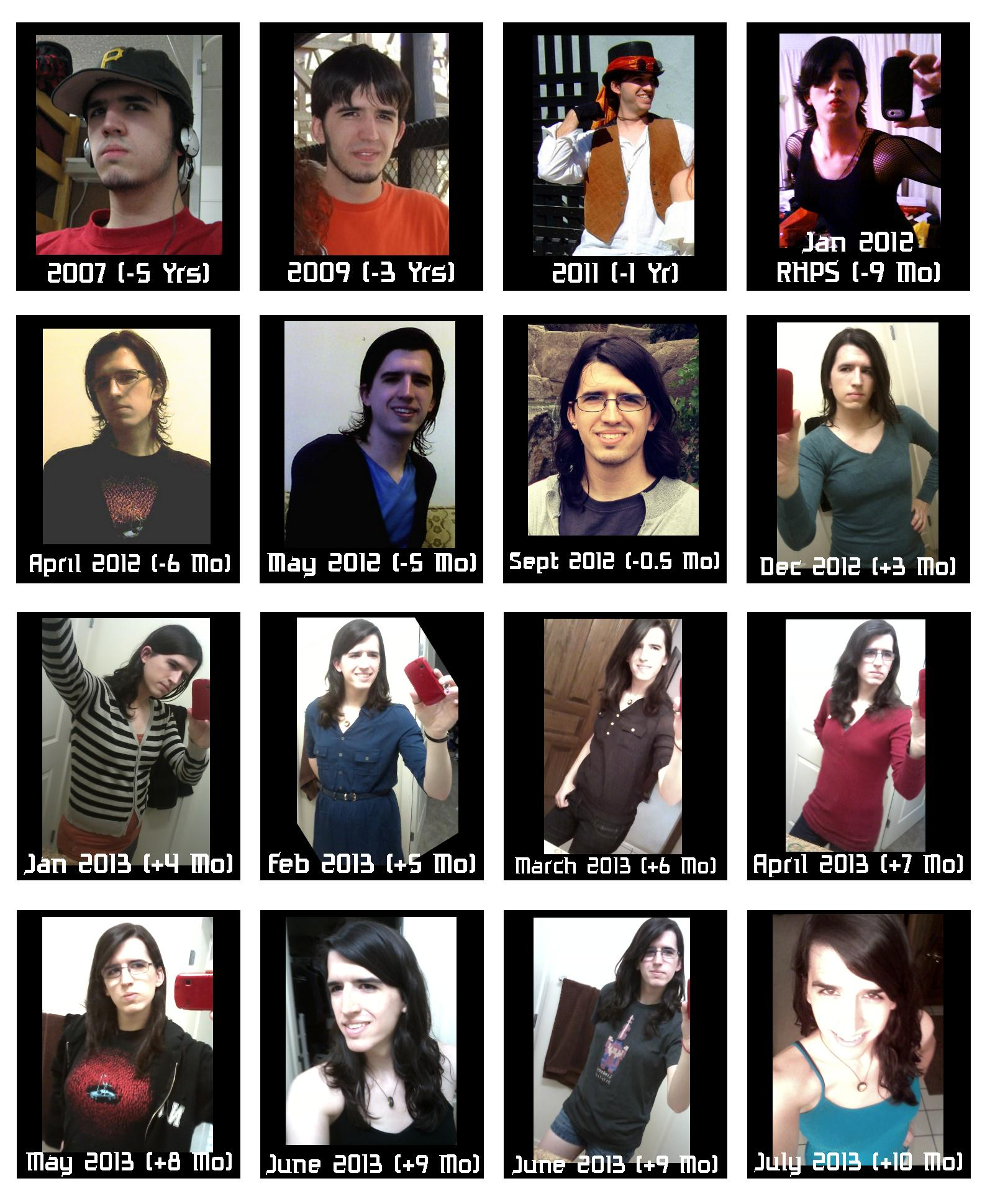 Mtf transsexual hrt timeline