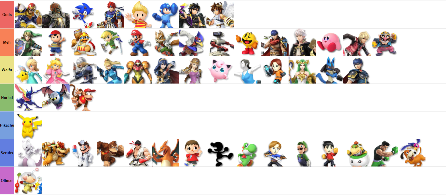 teh ultimate tier list super smash brothers know your meme