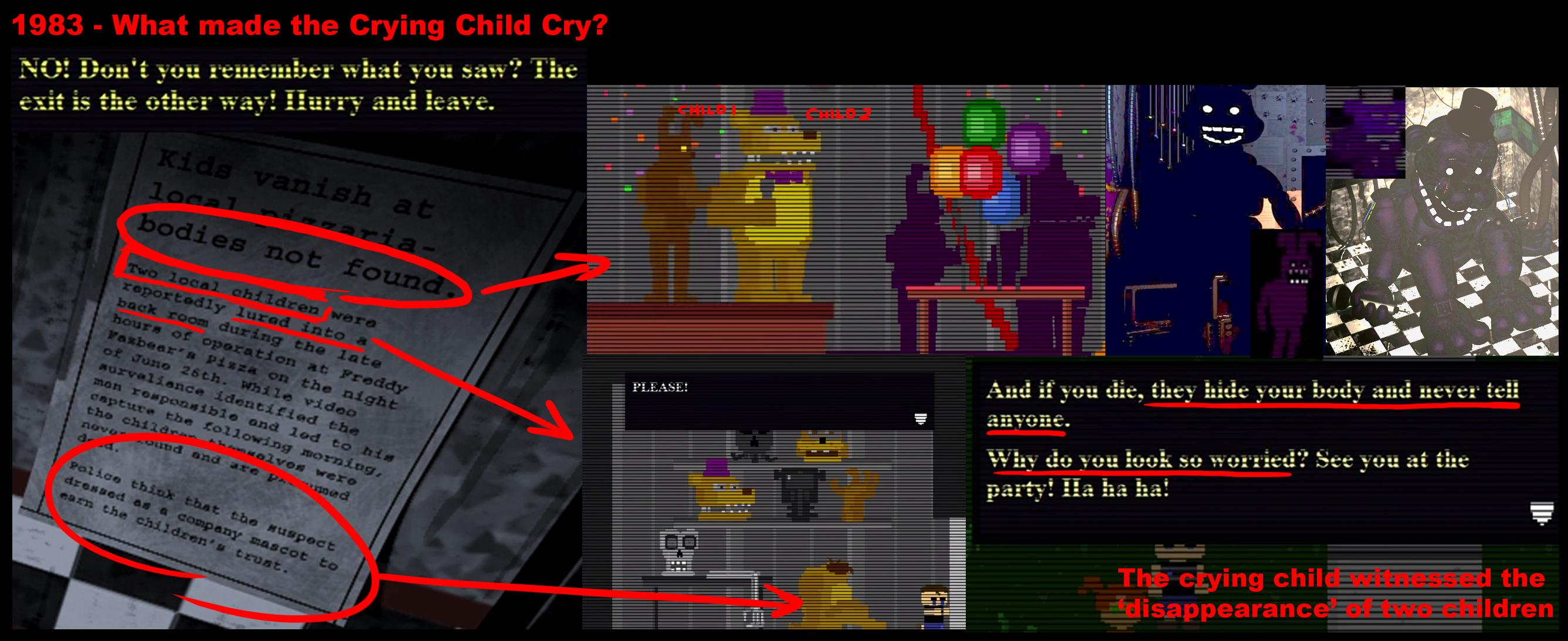 What made the crying child cry? | Five Nights at Freddy's