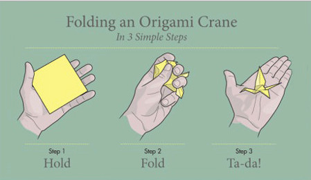 Folding An Origami Crane In 3 Simple Steps Step 1 Hold 2 Fold Sep