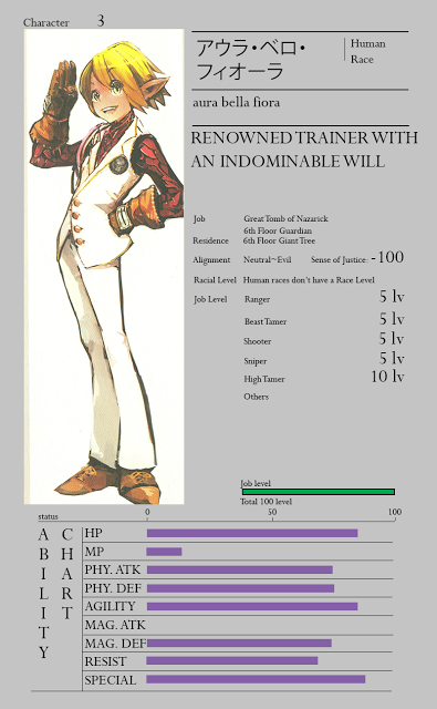 Aura Bella Fiora character sheet | Overlord | Know Your Meme