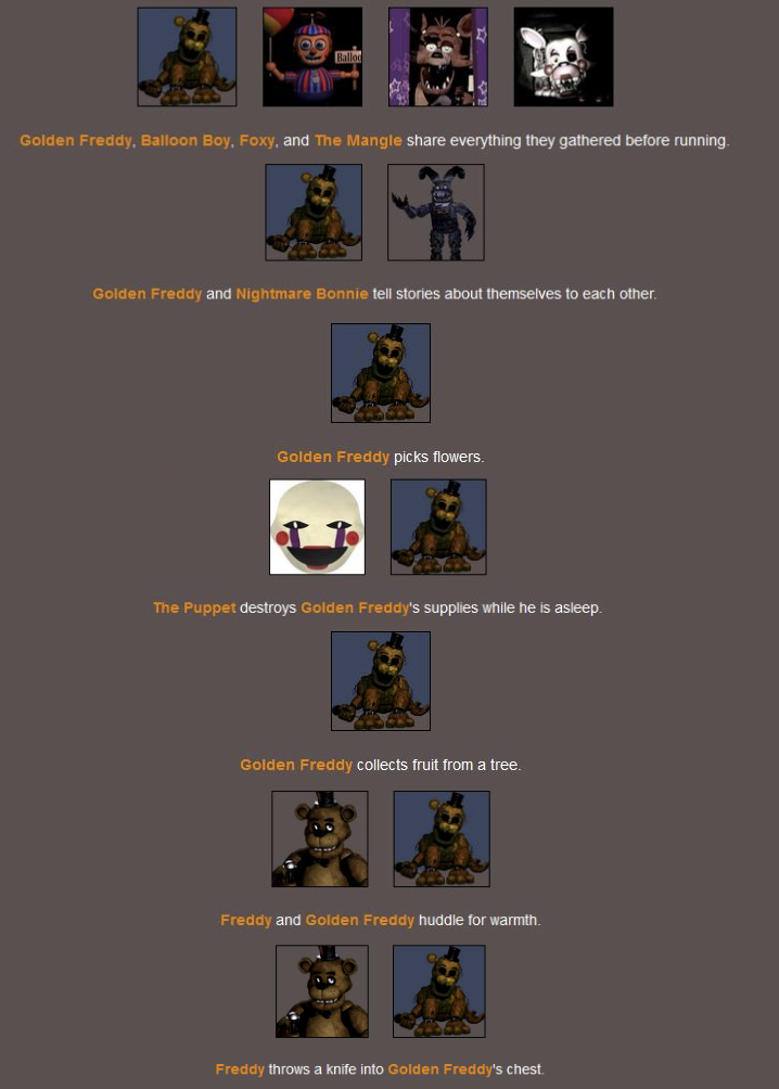 The tragic tale of Golden Freddy | Hunger Games Simulator | Know