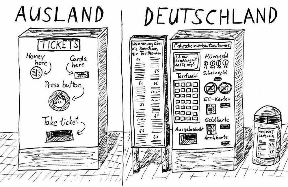 Ec Karte Usa.Ticket Machines In Germany Vs Everywhere Else The Main Difference