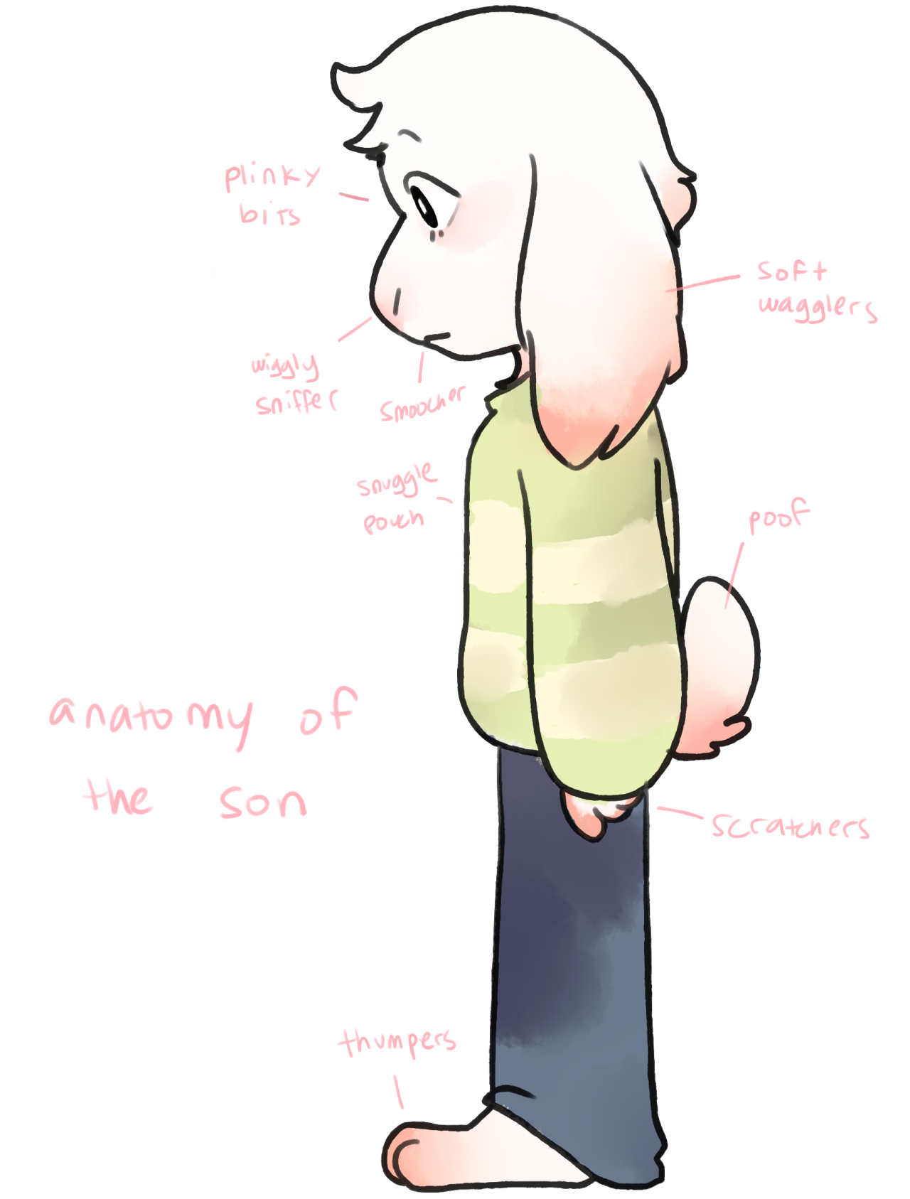 goat anatomy | Undertale | Know Your Meme