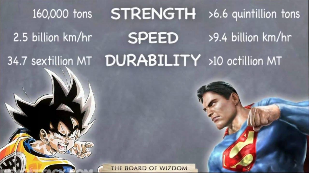Goku Vs Superman Power Level Know Your Meme