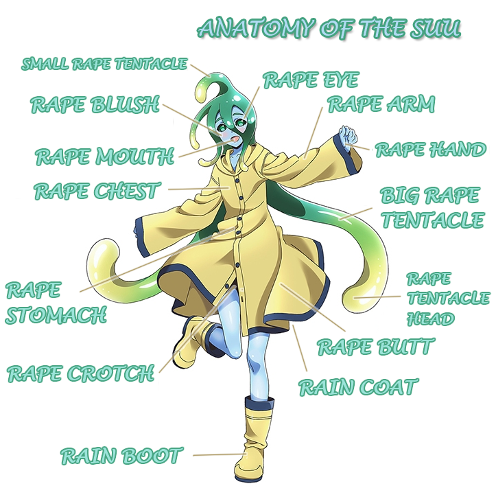 Anatomy Of The Suu Revised Monster Musume Daily Life With