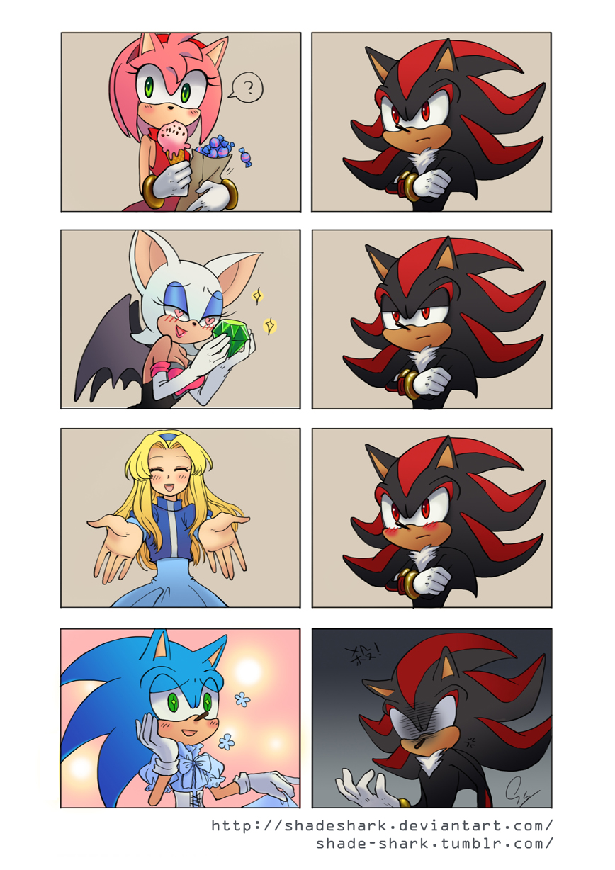 Levels Of Interest Sonic The Hedgehog Know Your Meme