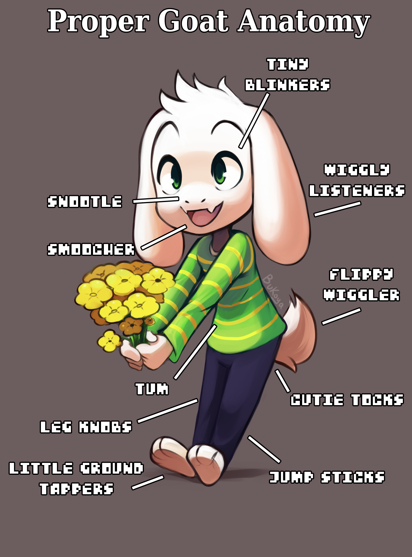 Proper goat anatomy | Undertale | Know Your Meme