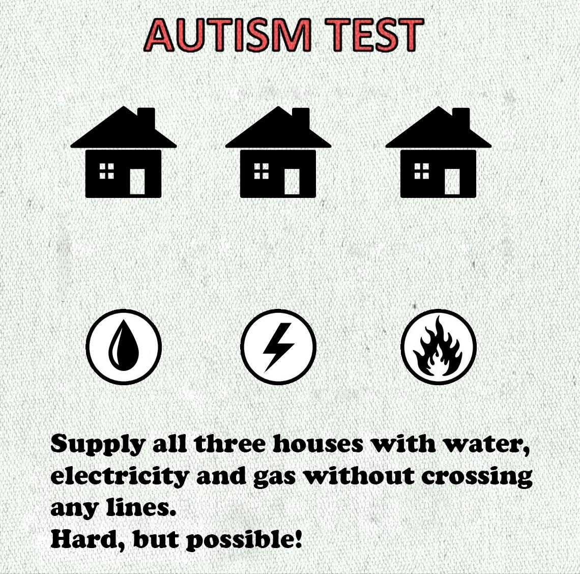 Autism Test Autism Know Your Meme