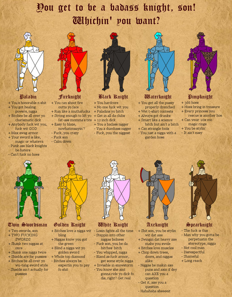 Choose A Knight Tag Yourself Know Your Meme