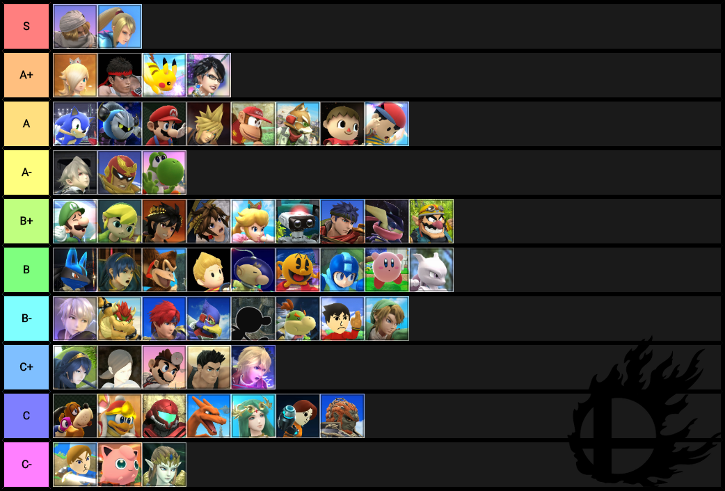 r smashbros february 2016 tier list super smash brothers know