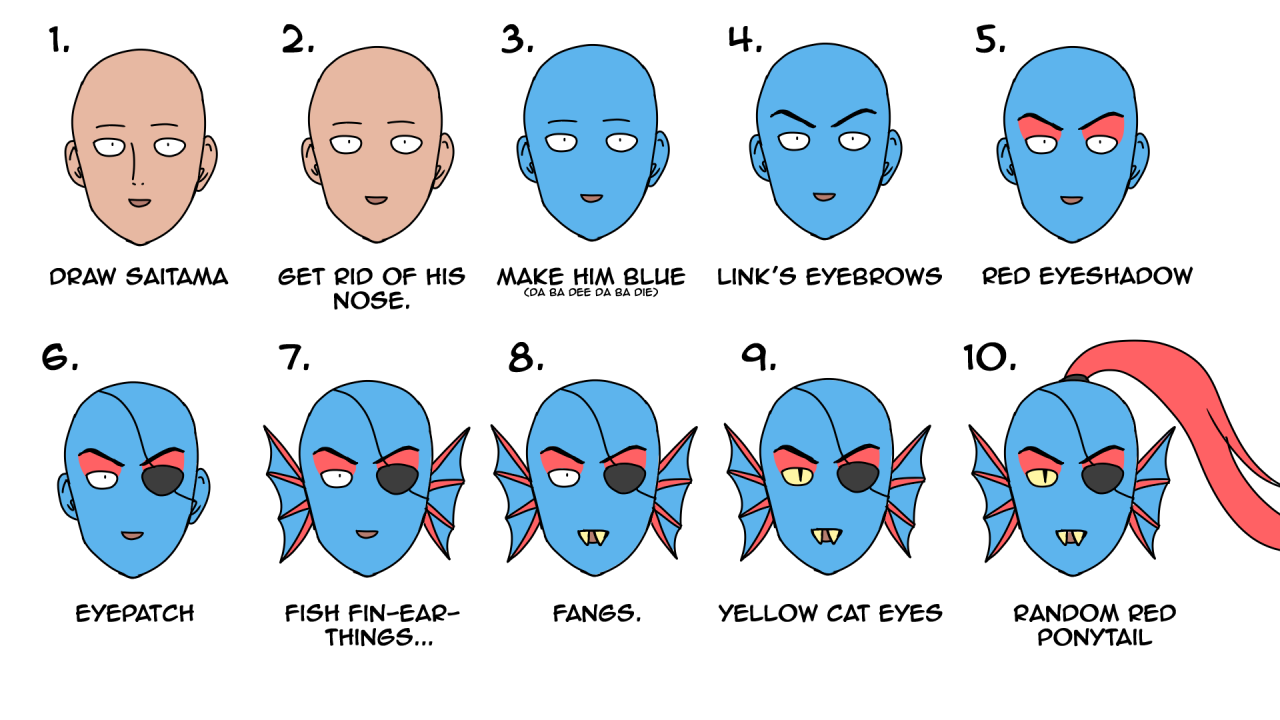How To Draw Undyne Undertale Know Your Meme