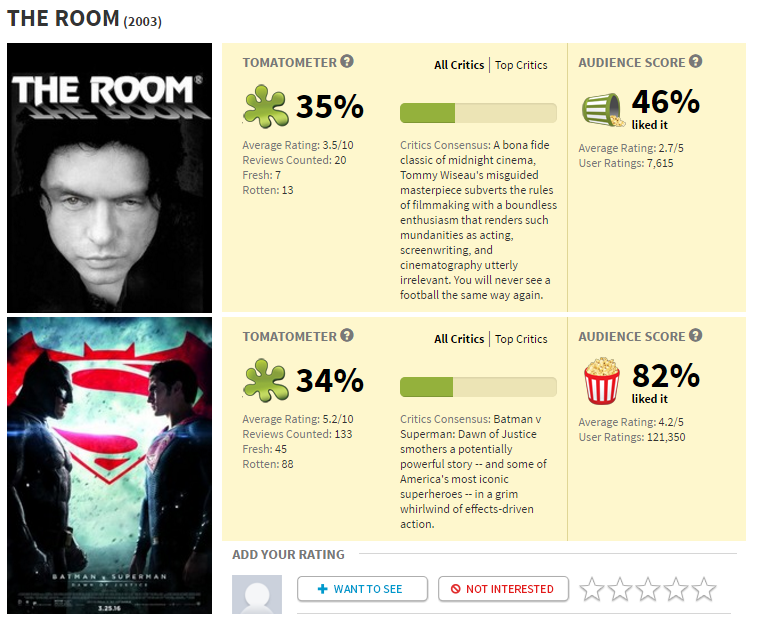 the room batman v superman dawn of justice know your meme
