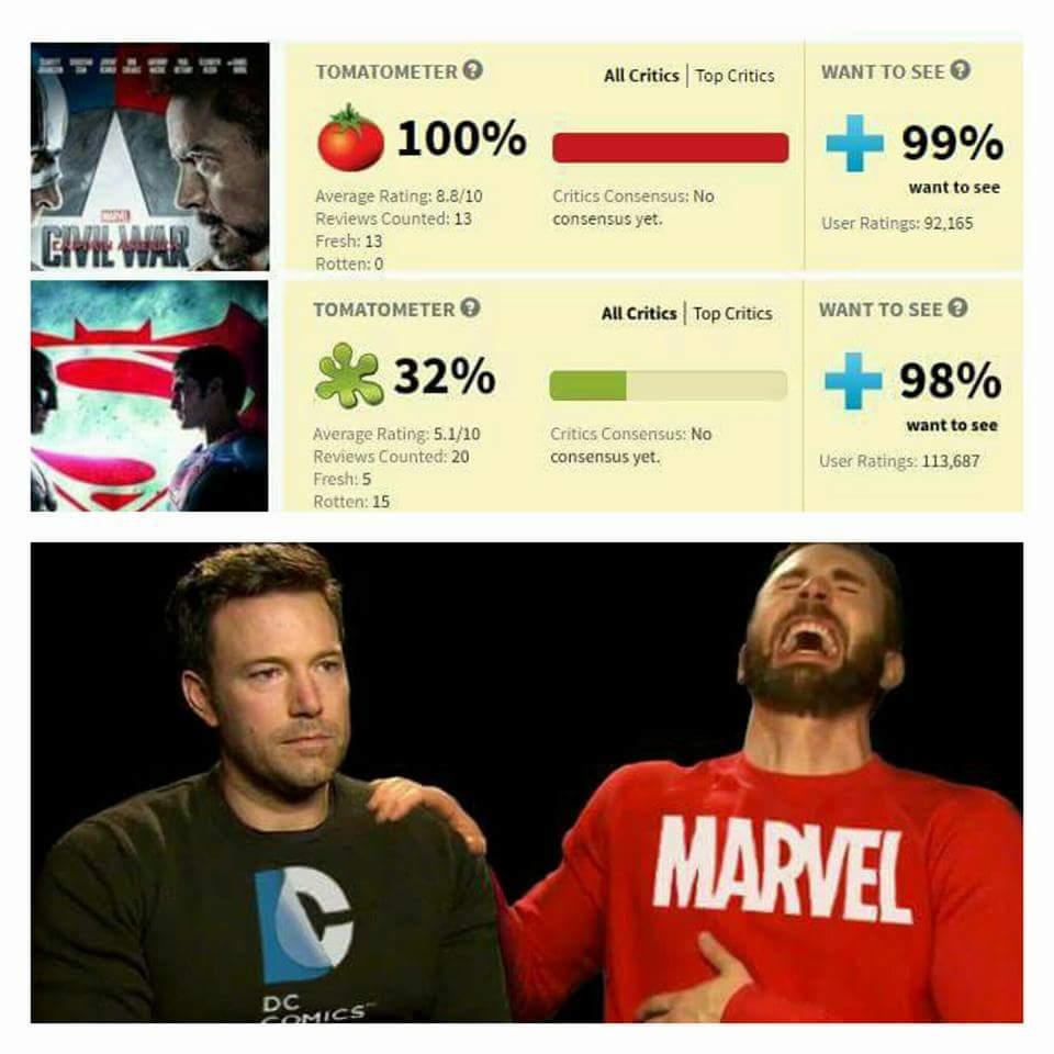 marvel v dc dawn of wars batman v superman dawn of justice