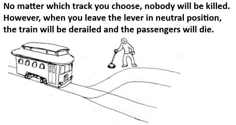 Swiss Trolley Problem The Trolley Problem Know Your Meme