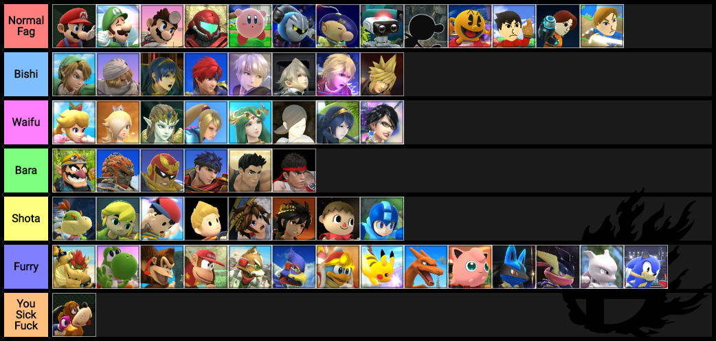 so i saw all these fake smash tier lists and i was bored so