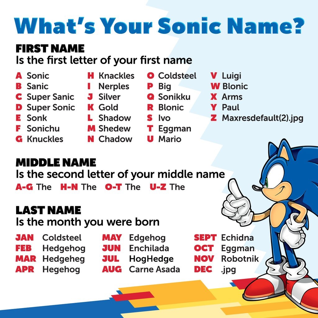 Choose A Sonic Name Sonic The Hedgehog Know Your Meme