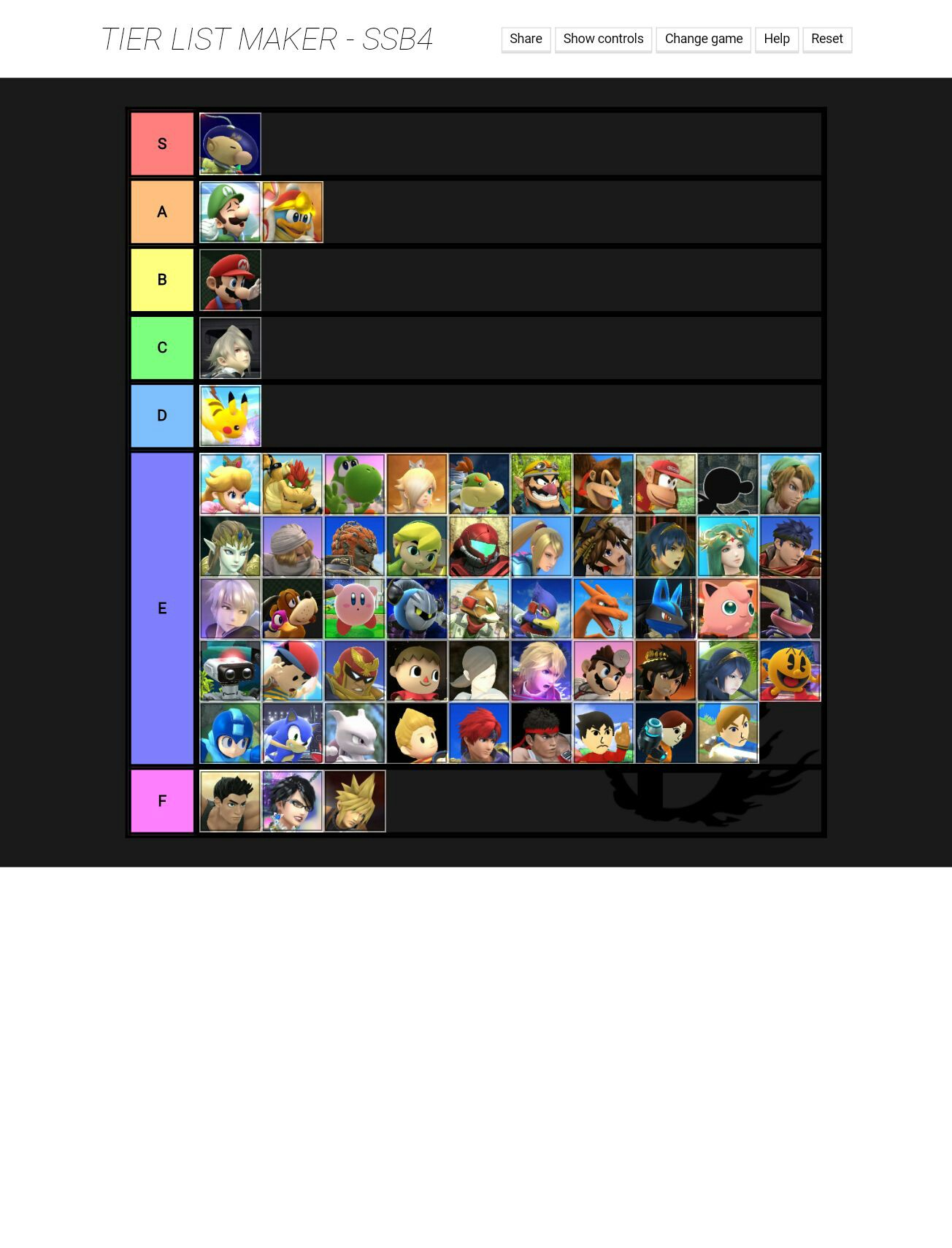 My Tier List | Super Smash Brothers | Know Your Meme