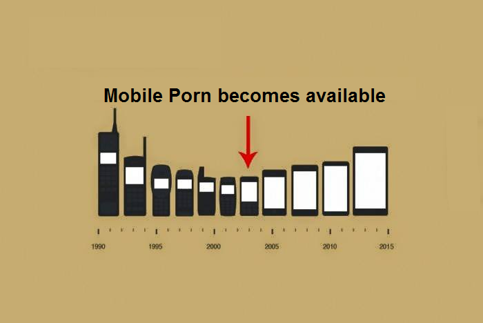 Mobile Porn Becomes Available