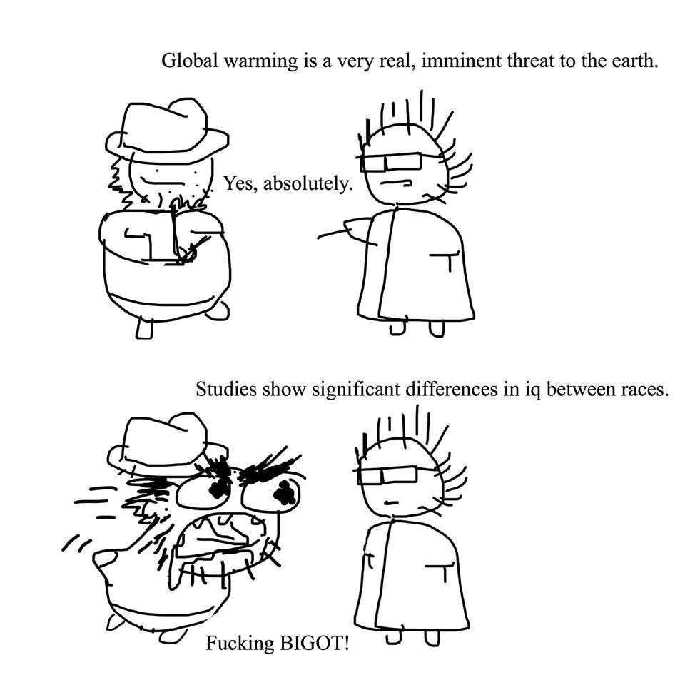 Global Warming Counter Signal Memes Know Your Meme