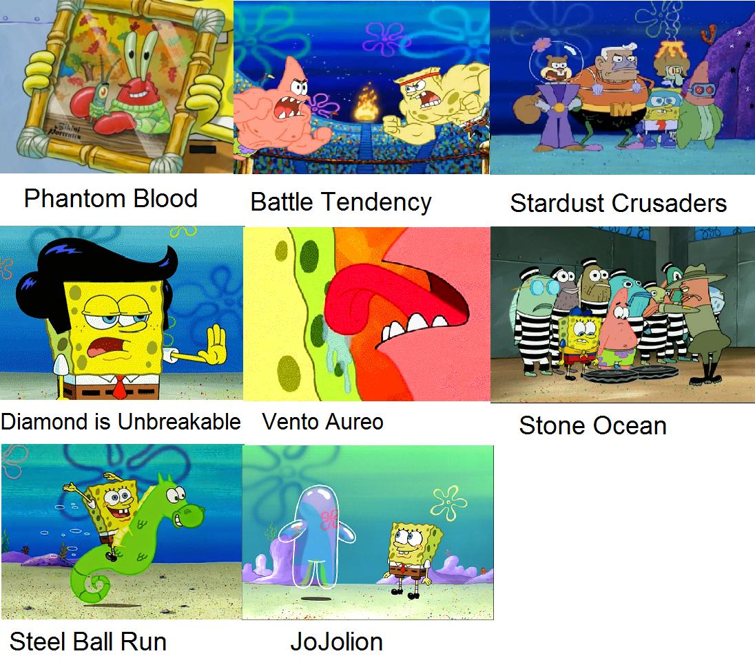 Phantom blood battle tendency stardust crusaders diamond is unbreakable vento aureo stone ocean steel ball run