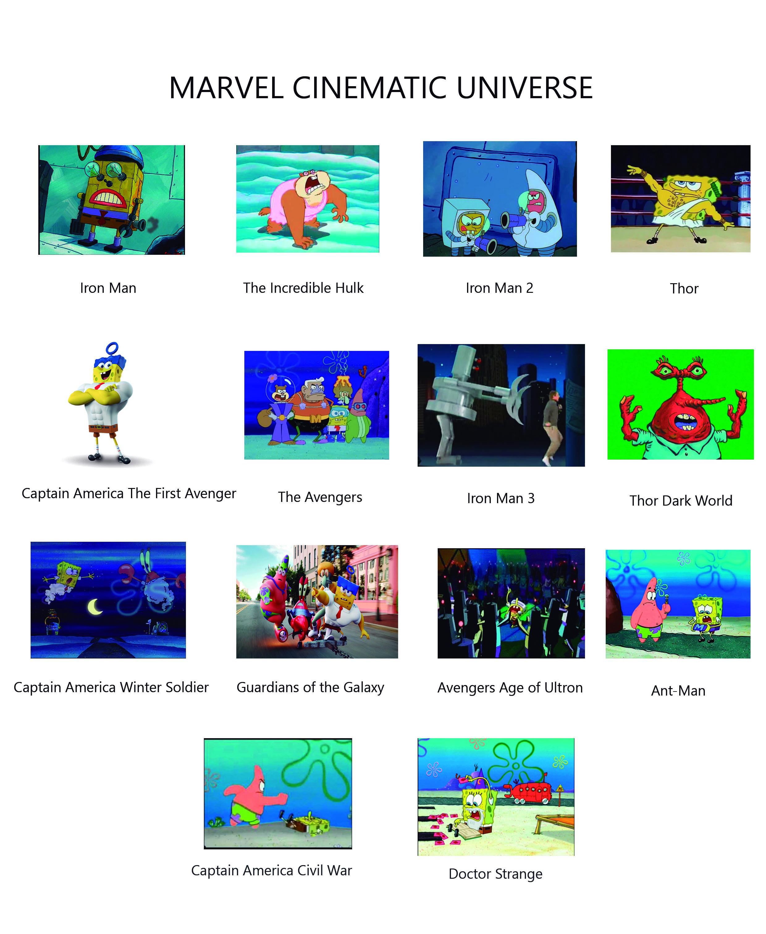 Marvel cinematic universe iron man iron man2 thor captain america the first avenger the avengers iron