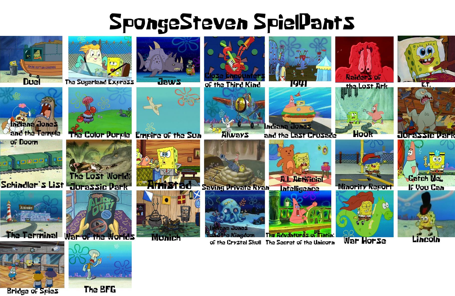 Steven Spielberg | SpongeBob Comparison Charts | Know Your Meme