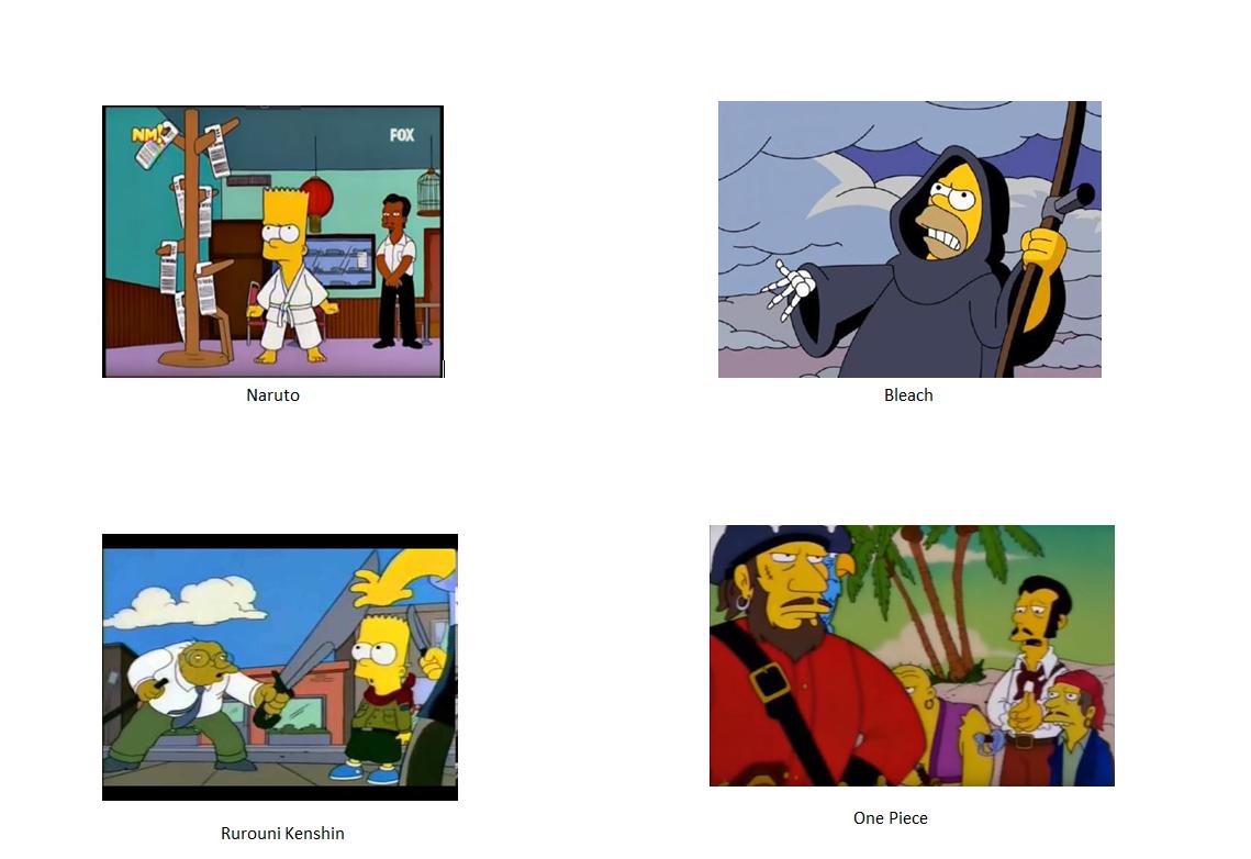 Simpsons Anime Spongebob Comparison Charts Know Your Meme