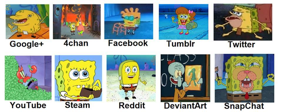 Social Networking | SpongeBob Comparison Charts | Know Your Meme