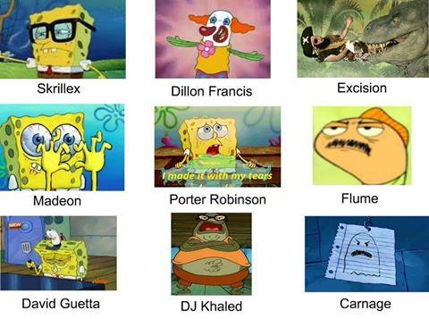 Electronic Music Producers | SpongeBob Comparison Charts