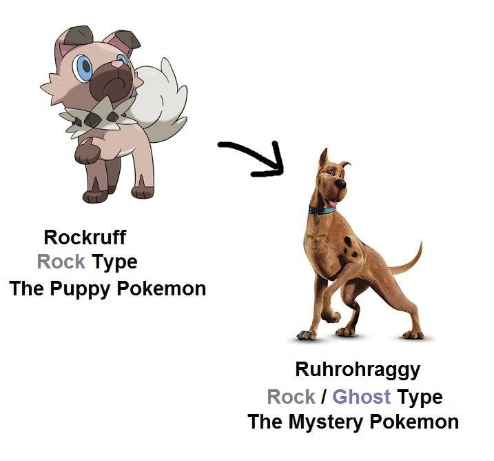 rockruff s evolution pokémon sun and moon know your meme